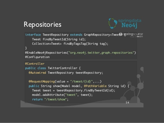 55 Neo4j-Template (I) ๏well known Spring Template Pattern  ๏Resource / Transaction Management  ๏Convenience Methods  ๏N...