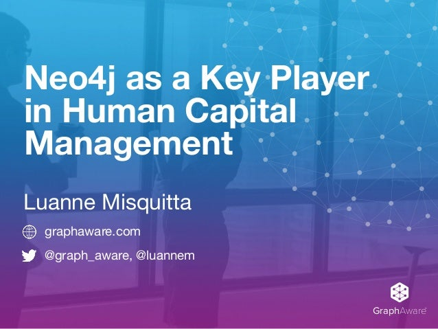 GraphAware® Neo4j as a Key Player in Human Capital Management graphaware.com  @graph_aware, @luannem Luanne Misquitta