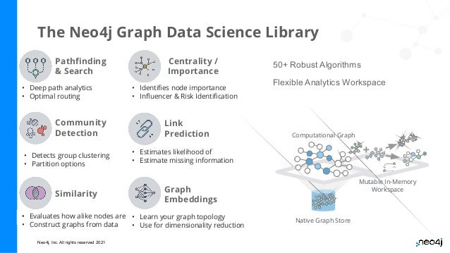 Neo4j, Inc. All rights reserved 2021 The Neo4j Graph Data Science Library • Deep path analytics • Optimal routing • Evalua...