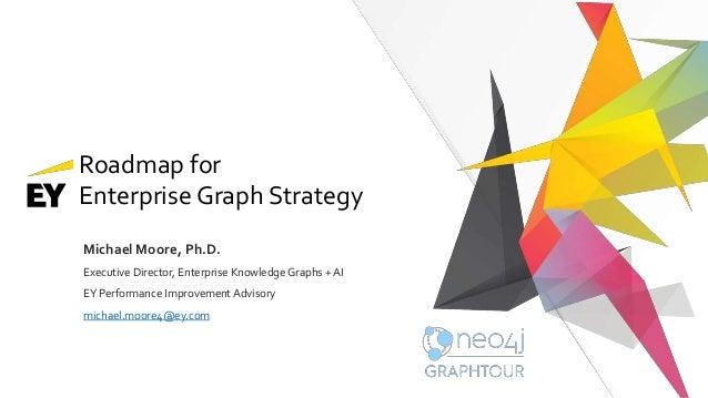Roadmap for Enterprise Graph Strategy Michael Moore, Ph.D. Executive Director, Enterprise Knowledge Graphs + AI EY Perform...