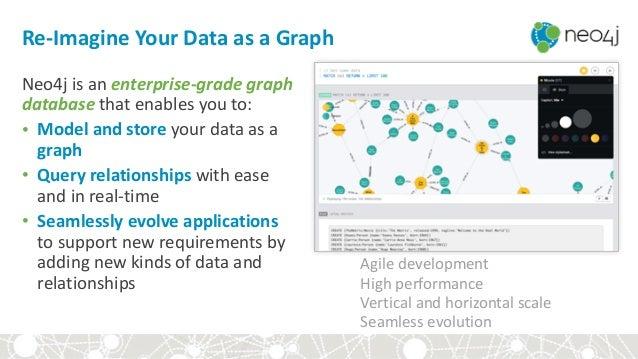 graph databases o reilly pdf
