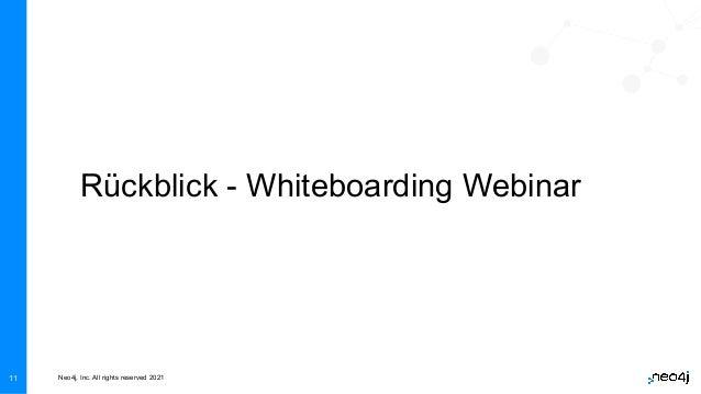 Neo4j, Inc. All rights reserved 2021 11 Rückblick - Whiteboarding Webinar