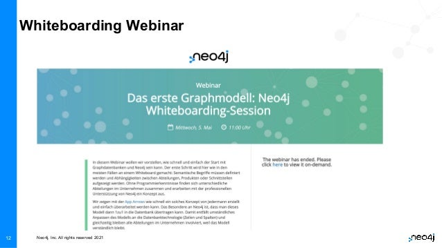 Neo4j, Inc. All rights reserved 2021 12 Whiteboarding Webinar