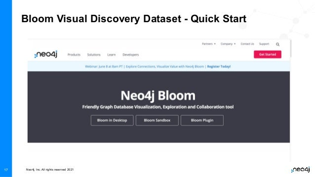 Neo4j, Inc. All rights reserved 2021 17 Bloom Visual Discovery Dataset - Quick Start