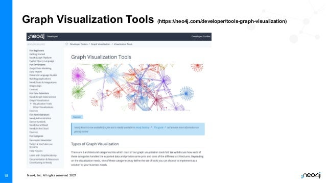 Neo4j, Inc. All rights reserved 2021 18 Graph Visualization Tools (https://neo4j.com/developer/tools-graph-visualization)