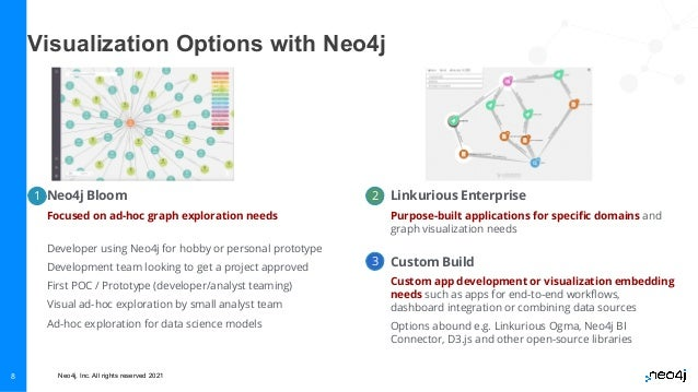 Neo4j, Inc. All rights reserved 2021 8 Visualization Options with Neo4j Neo4j Bloom Focused on ad-hoc graph exploration ne...