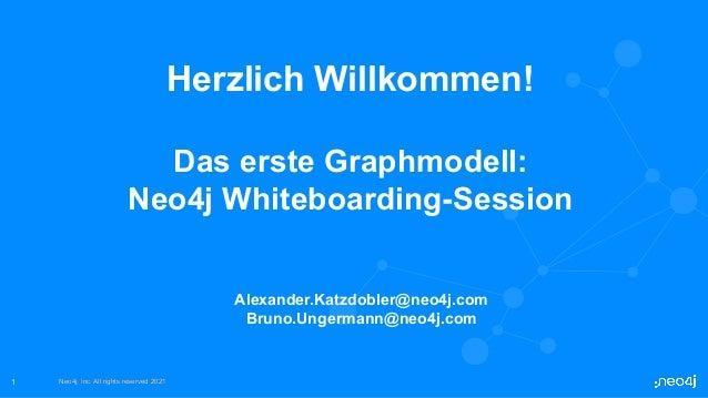 Neo4j, Inc. All rights reserved 2021 Neo4j, Inc. All rights reserved 2021 1 Herzlich Willkommen! Das erste Graphmodell: Ne...
