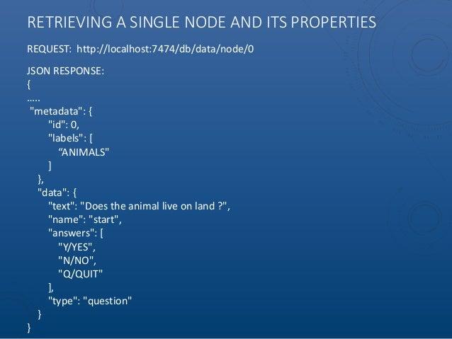 neo4j index relationship properties of water