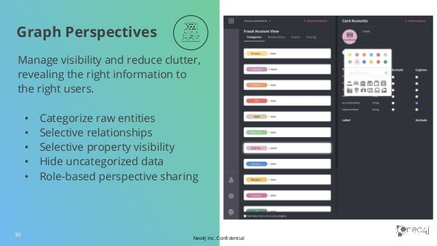 Neo4j Inc. Confidential Customer Marketing Perspective Bloom Perspective Example