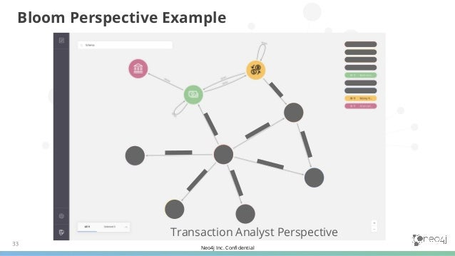 Neo4j Inc. Confidential Graph Search Ask Bloom what you're looking for using idiomatic phrases based on the graph structure...