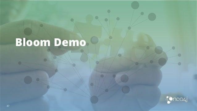 Neo4j Inc. Confidential Deployment • Bloom Server deploys as a Neo4j database plugin • Plugin provides app-related procedur...