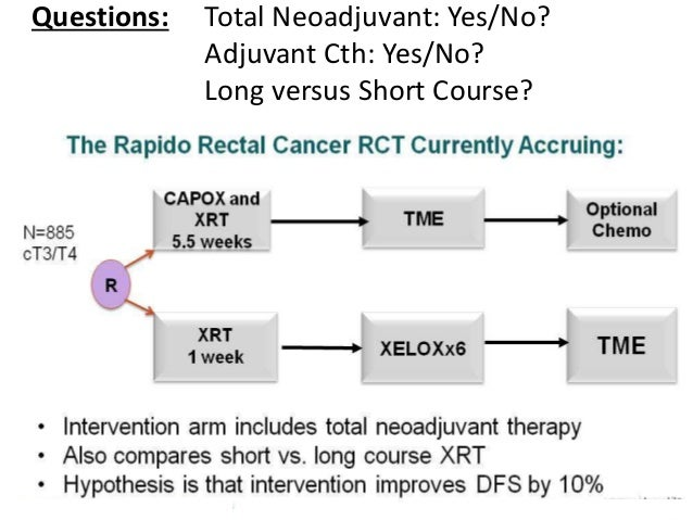 Neoadjuvant Therapy Of Rectal Cancer