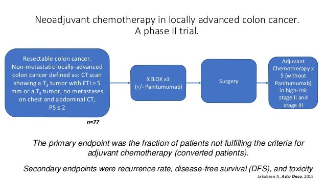 Tratamento Neoadyuvante Y Adyuvante En Cancer De Colon