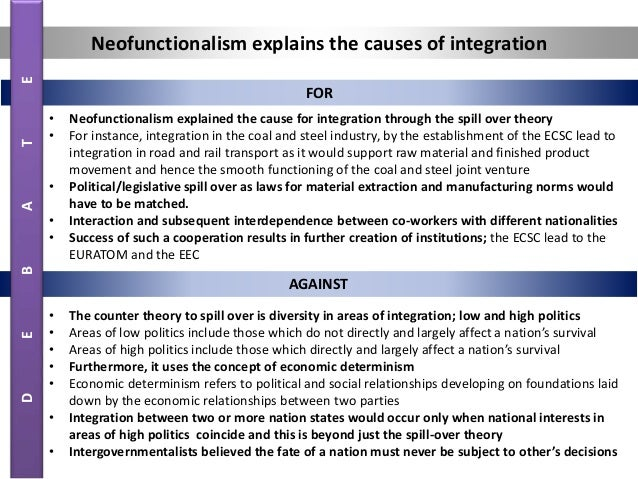 eu integration theories essays Through the prism of post-cold war european security integration this essay will (a) examine neo-realist theory and in particular two competing views of integration within the paradigm bandwagoning and balancing and (b) analyze the theoretical assumptions they are based on.