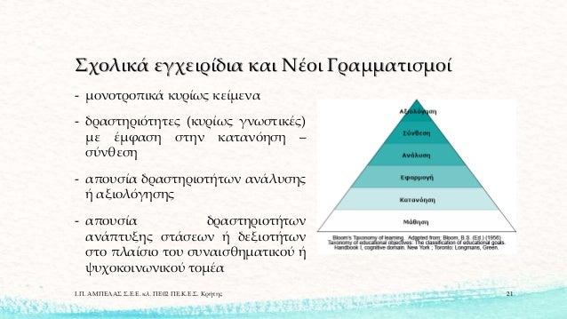 74986f88fb Νέοι Γραμματισμοί και Νεοελληνική Γλώσσα (ΓΕΛ-ΕΠΑΛ)