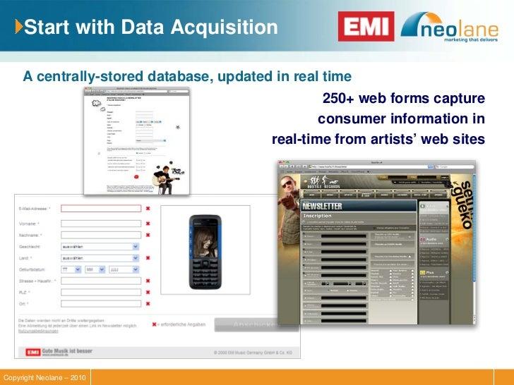 Emi Case Study - Term Paper