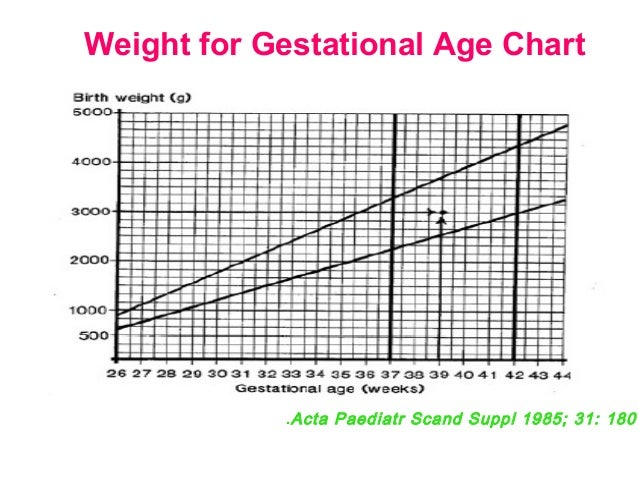 Neonatal Chart Keninamas