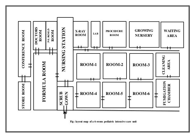 icu floor plan – Meze Blog