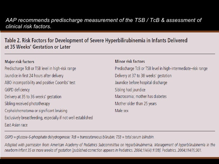 AAP recommends predischarge measurement of the TSB / TcB & assessment of clinical risk factors.