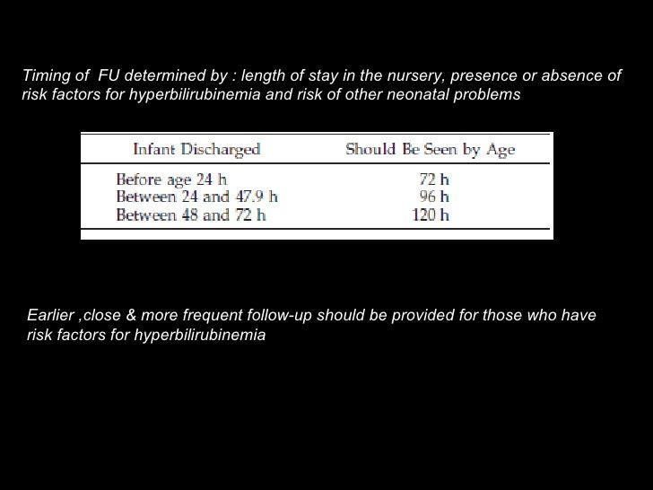 Timing of  FU determined by : length of stay in the nursery, presence or absence of risk factors for hyperbilirubinemia an...