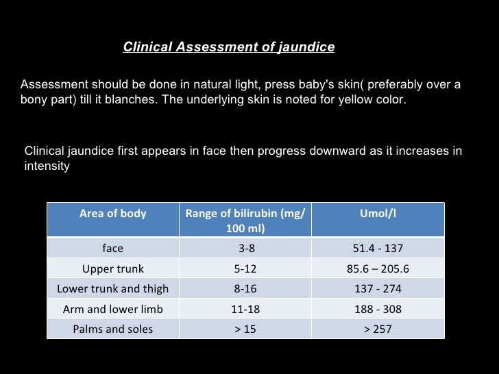 Clinical Assessment of jaundice Clinical jaundice first appears in face then progress downward as it increases in intensit...