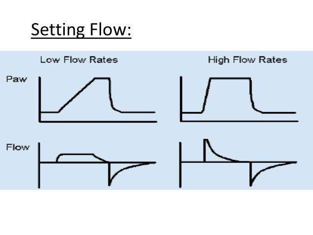 Mean Airway Pressure: