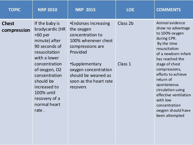 2018 aha guidelines update for cpr and ecc