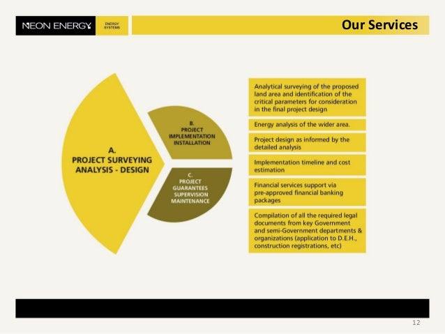 Our Services 12