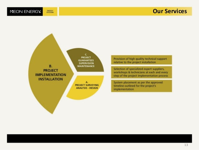 Our Services 13