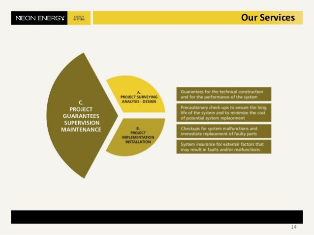 Our Services 14