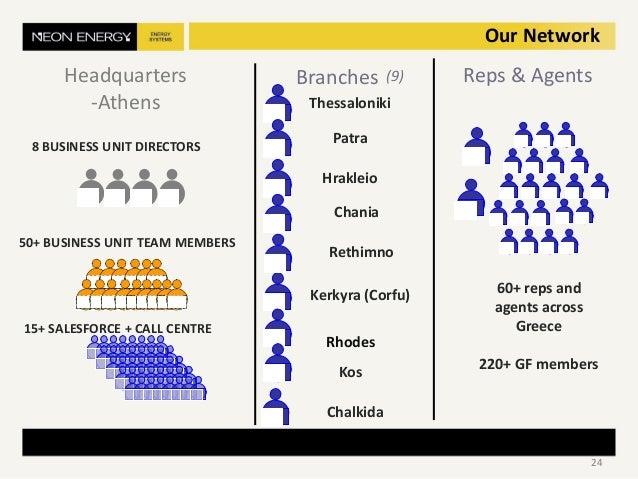 (9)Headquarters -Athens 8 BUSINESS UNIT DIRECTORS 50+ BUSINESS UNIT TEAM MEMBERS 15+ SALESFORCE + CALL CENTRE Our Network ...