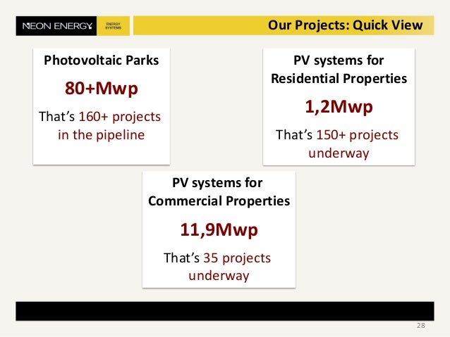 Photovoltaic Parks 80+Mwp That's 160+ projects in the pipeline PV systems for Commercial Properties 11,9Mwp That's 35 proj...