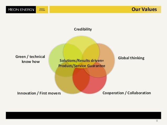 Green / technical know how Global thinking Cooperation / CollaborationInnovation / First movers Credibility Solutions/Resu...