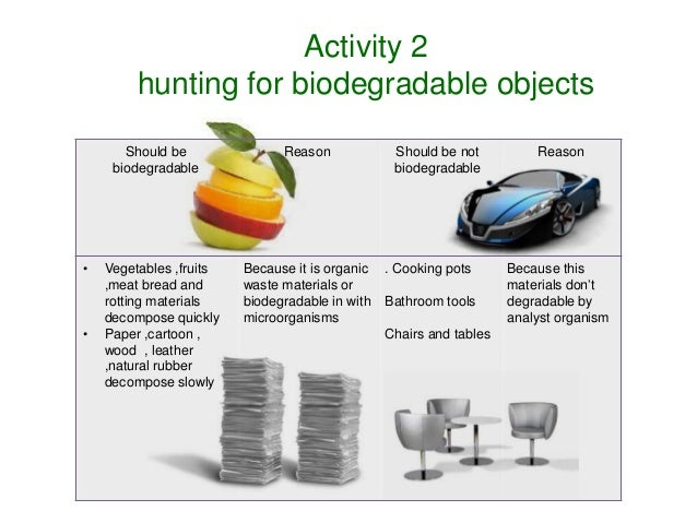 Biodegradable Materials, Green biodegradable cups IDM10