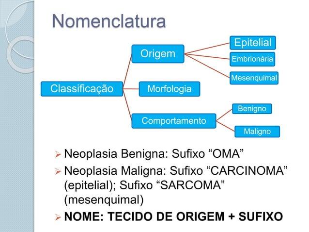 "Nomenclatura  Neoplasia Benigna: Sufixo ""OMA""  Neoplasia Maligna: Sufixo ""CARCINOMA"" (epitelial); Sufixo ""SARCOMA"" (mese..."