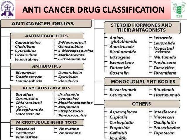 Neoplasm And Antineoplastic Agents