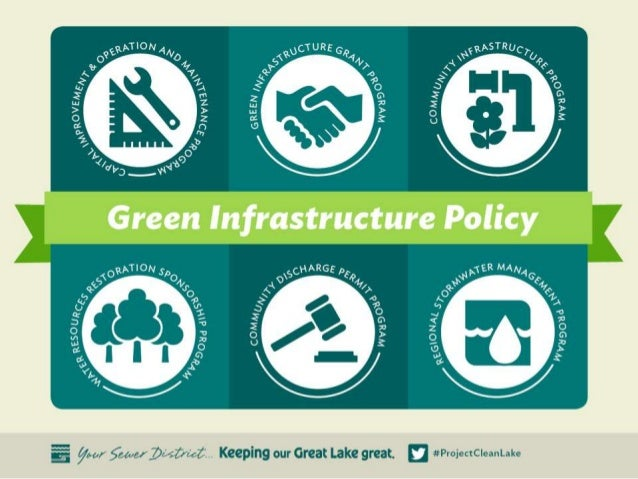 Areas with highest remaining CSO volumes Defining Green Infrastructure: Control CSO by detaining, infiltrating, reusing, a...