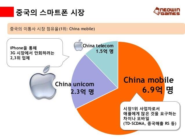 [GAMENEXT] 중국 모바일게임, 기대와 우려의 시선(네오윈게임즈) Slide 3
