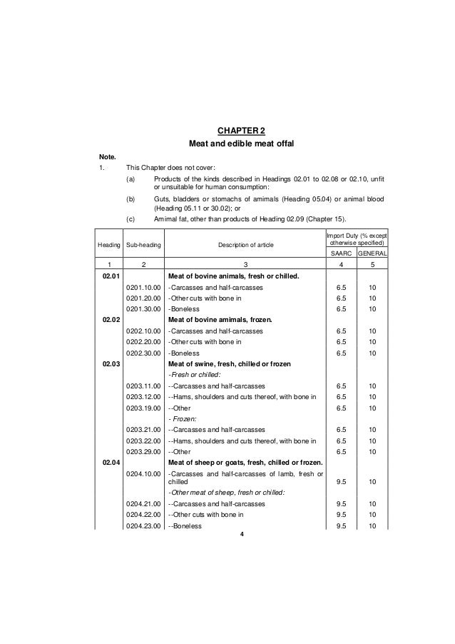 Nepal customs import classification and duty hs 207071(201314)engdoc2…