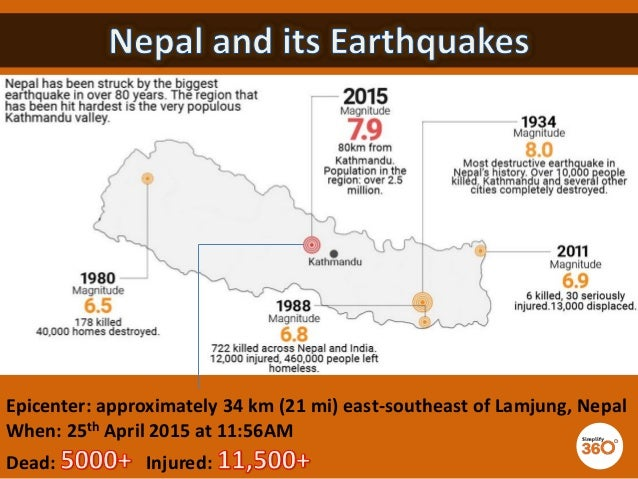 Epicenter: approximately 34 km (21 mi) east-southeast of Lamjung, Nepal When: 25th April 2015 at 11:56AM Dead: Injured: