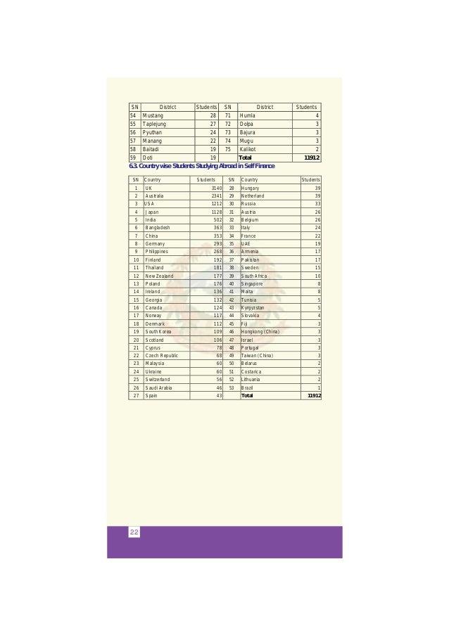 Nepal education in figures 2012 (1)