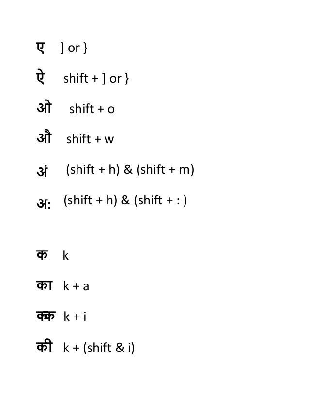 Nepali Typing in Unicode (युनिकोड किबोर्डमा