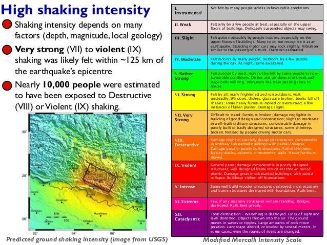 the 2015 nepal earthquake