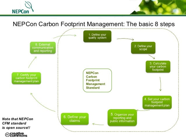 The long run 4c call webinar series nepcon carbon footprint manageme version launched 4 nepcon carbon footprint pronofoot35fo Images