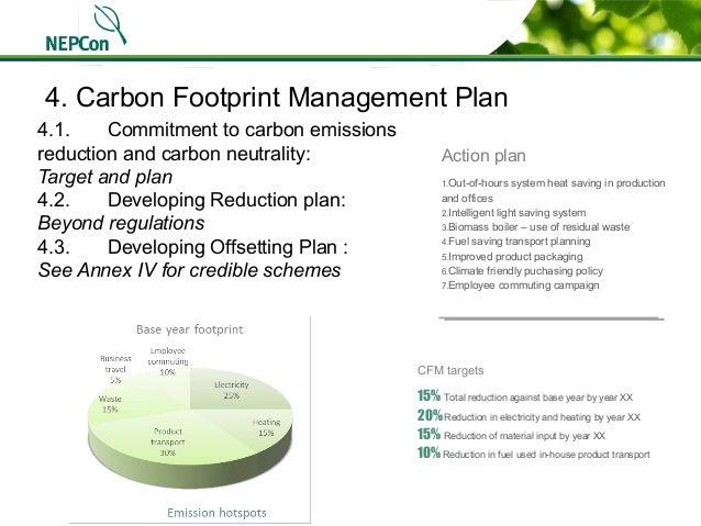 The long run 4c call webinar series nepcon carbon footprint manageme emissions 8 4 carbon maxwellsz