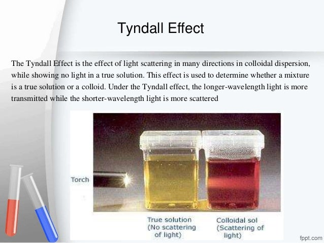 tyndall effect The tyndall effect is the scattering of light as a light beam passes through a colloid the individual suspension particles scatter and reflect light, making the beam.