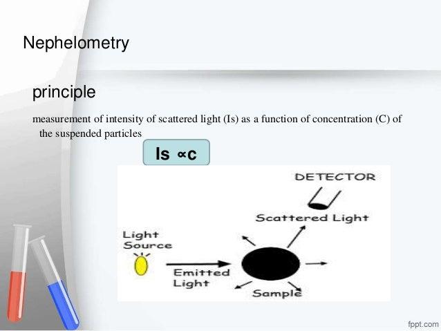Nephelometry And Trubidimetry