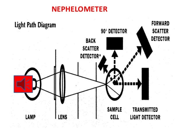 [DIAGRAM] Street Light Photocell Diagram FULL Version HD