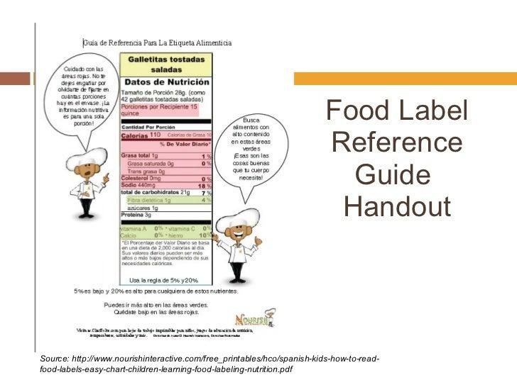 Viviendo Mejor Educational Program – Reading Food Labels Worksheet