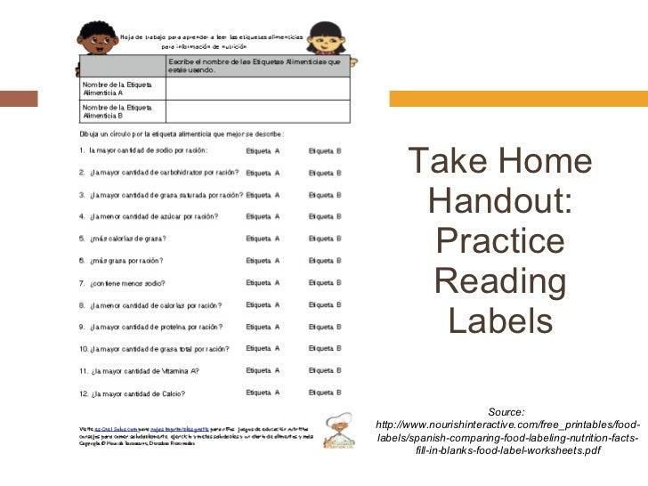 of Nutrition Labels Worksheet Sharebrowse – Nutrition Label Worksheet
